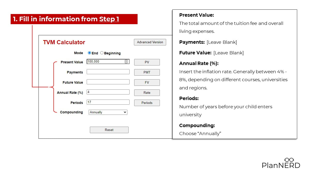 Step 2 for FV calculations - children's education planning